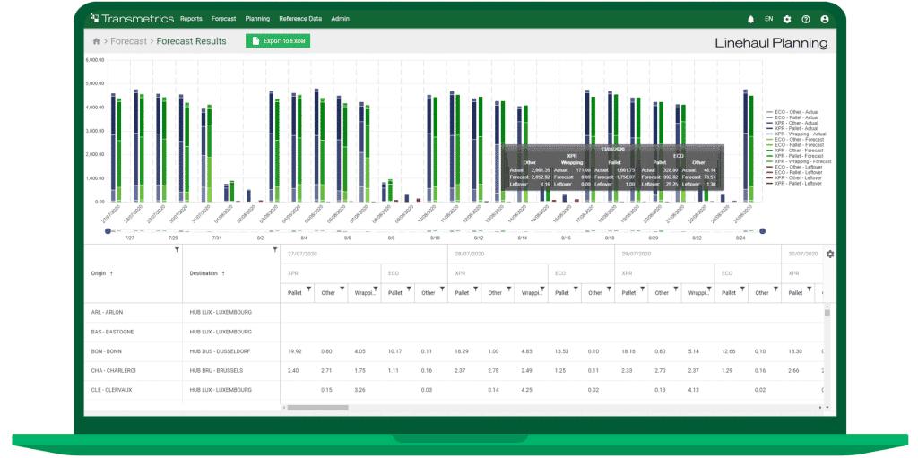 Logistics-Data-Standards