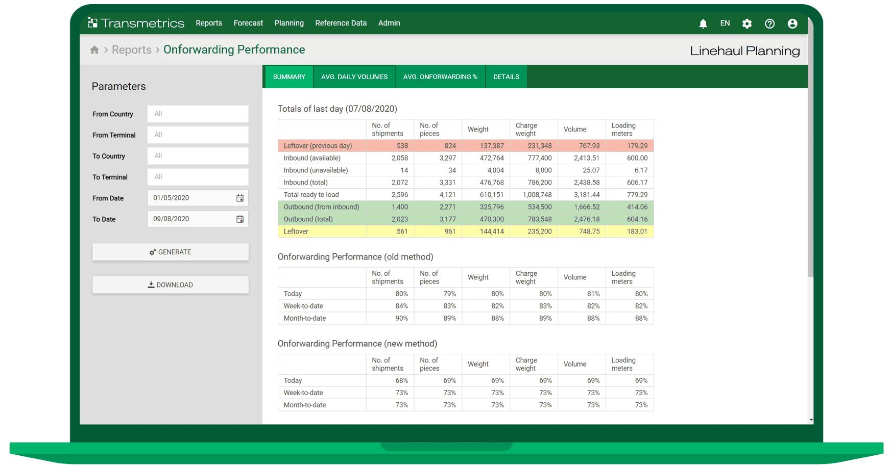 Transmetrics Linehaul Planning Solution: Onforwarding performance report