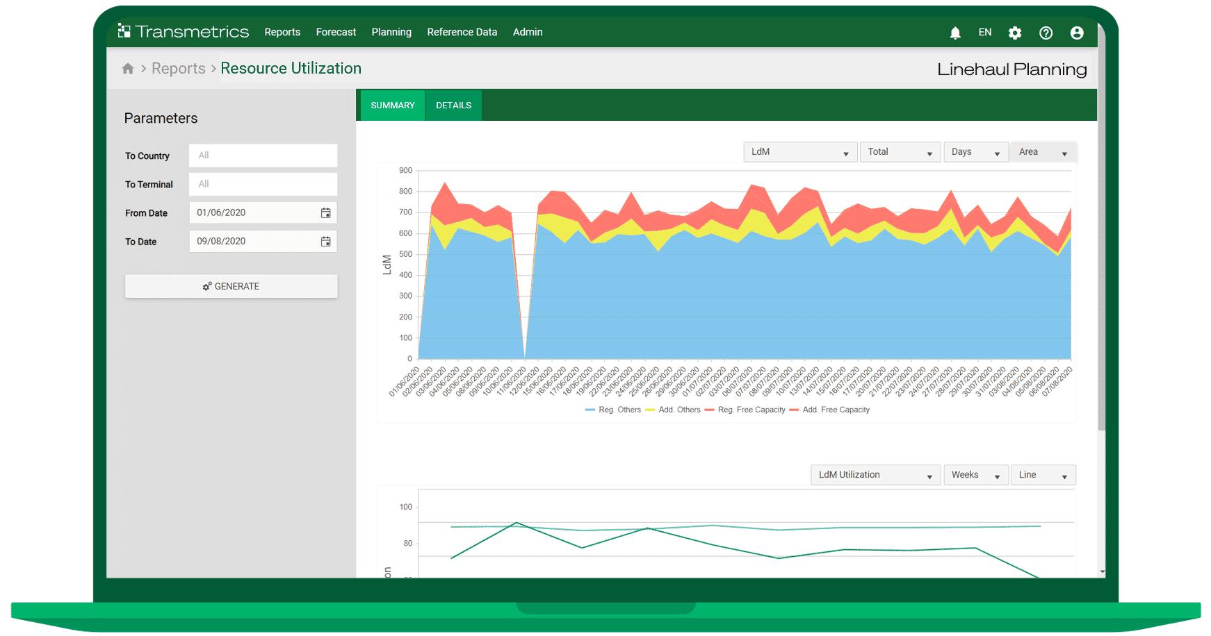 Transmetrics Linehaul Planning Solution: Resource Utilization Screen